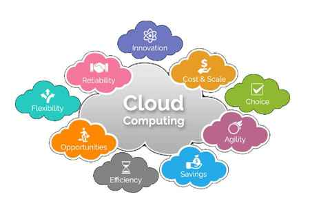 Tips for CIOs to migrate to the cloud