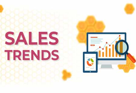 How Changed Sales Trends Reaping Benefits for Businesses