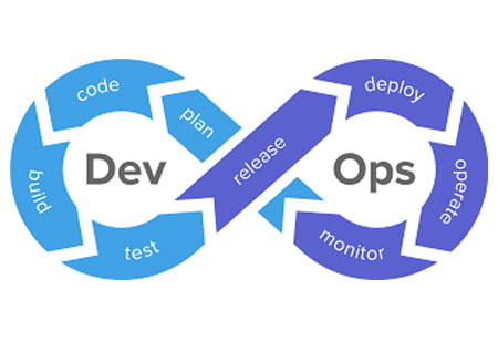 Safety Should Be Embedded In The Lifecycle of DevOps to be Secure