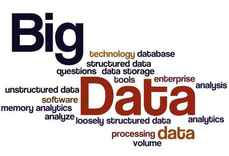 The Rise of Big Data, Analytics of Things