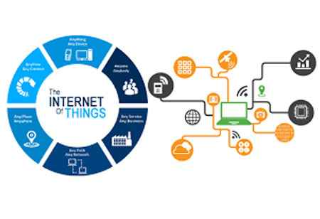Exceptional Decision-making in IoT Infrastructure