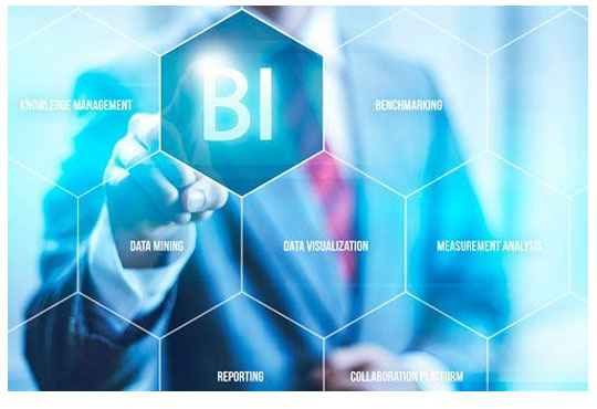 Microsoft Expands its Power BI Gateway with SAP HANA Integration to Enhance Data Analytics