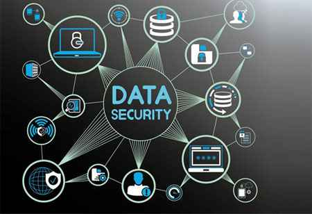 The Constrictor Knot of Big Data Security