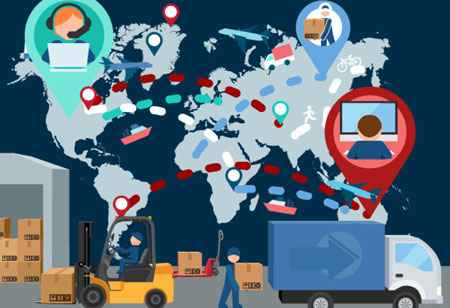 Digital Transformation in Supply Chain