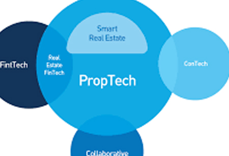 5 Factors That Are Opening the Doors of the Future Proptech