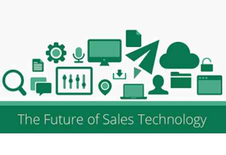 Sales Technology Trends Reshaping the Future of Businesses