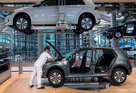 A Long Term Future Outlook of the Automotive Sector