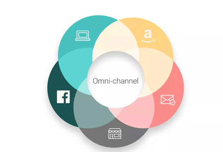 Top Strategies to Unleash the Efficacy of Omnichannel Marketing
