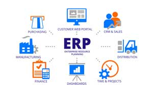 ERP in Manufacturing: Accelerating Business Growth