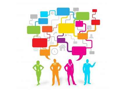Boosting Employee Experience with Relevant Communication Means