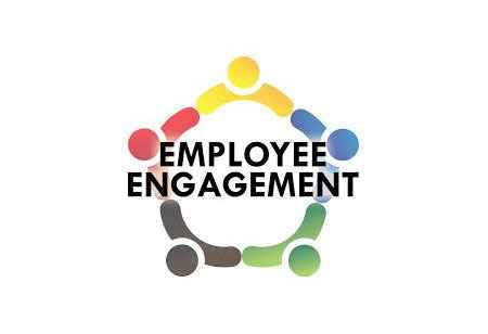 What should be the Time-Span between Two Employee Engagement Surveys?