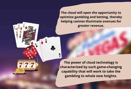 How Cloud Takes Gambling to Newer Heights