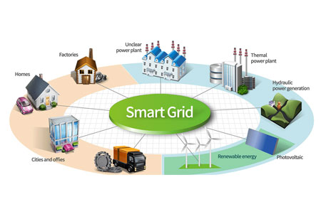 Why AI-Powered Smart Grids Are Attracting Energy Providers