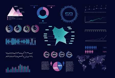 Top Trends in Business Intelligence and Data Visualization