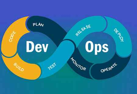 Security Alignment with DevOps