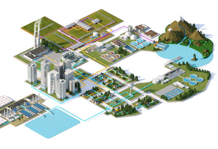 How Asset Management Solutions are Enhancing Wastewater Treatment Facilities