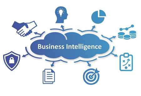 Why Business Intelligence is a Must Technology for Every Organization?