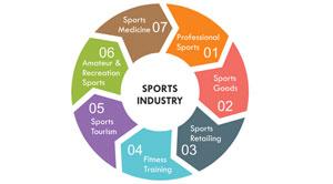 CRM Aiding Sports