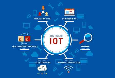 IIoT-Powered Manufacturing Intelligence is the Future