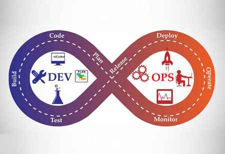 How Can DevOps and NetOps Impact Enterprise Networking Teams?