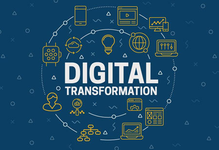 The Digital Transformation of Service