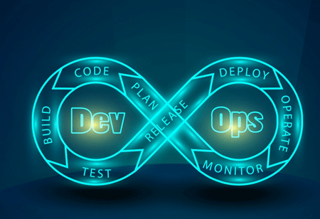 Personalization and Automation, A perfect Amalgam to Reshape DevOps Testing