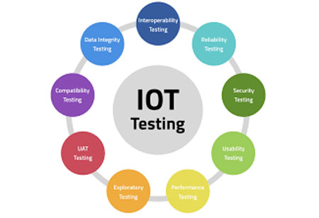 The Significance of IoT Testing