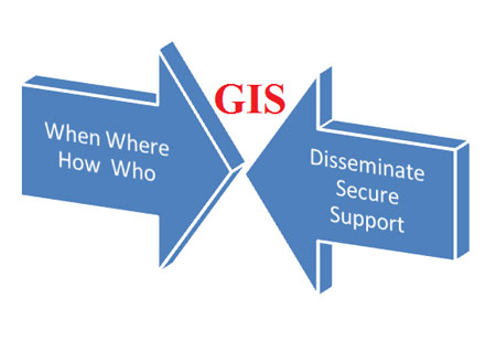 Adopting Changing Healthcare Measures With GIS Application