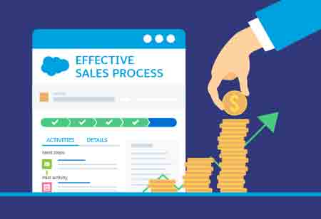 4 Ways Social Selling can Streamline Sales Process