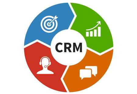 Using CRM for a Leading Edge