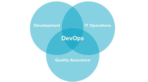 DevOps with Cloud
