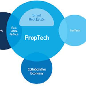 property technology