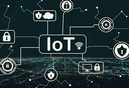 IoT to Drive Corporate Sustainability