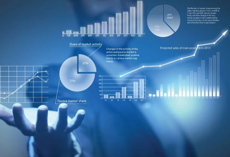 How Adobe Data Analytics can Offer Intelligent Business Solutions?