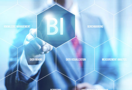 BI Tools Driving Business Growth and Efficiency