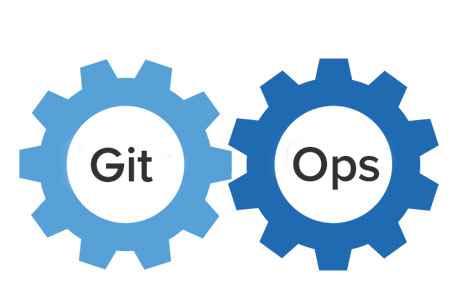 GitOps: Next generation Technology for Software development