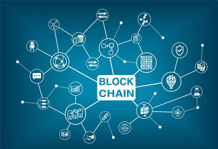 Blockchain: Answer to Corporate Sustainability