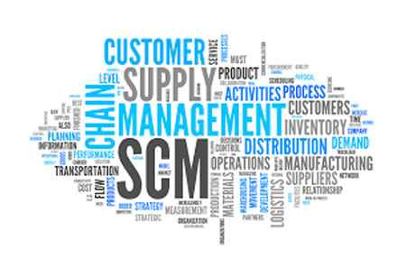 Supply chain's Right Pick-Prescriptive Analytics