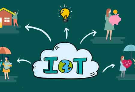 Getting Started with IoT in Insurance