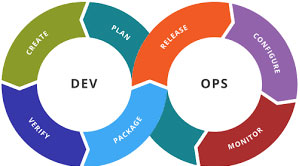 How is DevOps Different From Agile